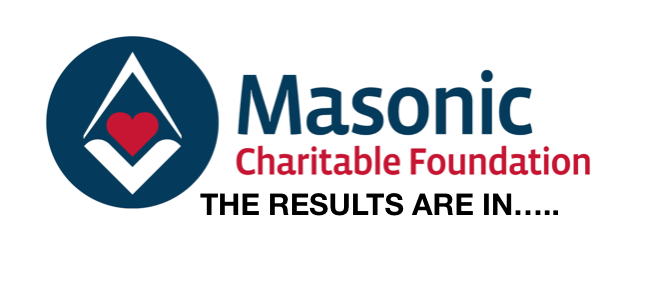 £79,000 charity awards from Durham Freemasons announced following public vote
